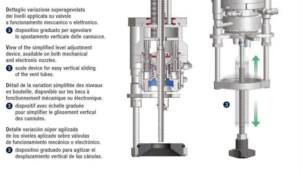 High Pressure - Riempimento con tecnologia isobarica meccanica