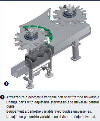 Tecnologia di movimentazione  contenitori stelle e coclee universali