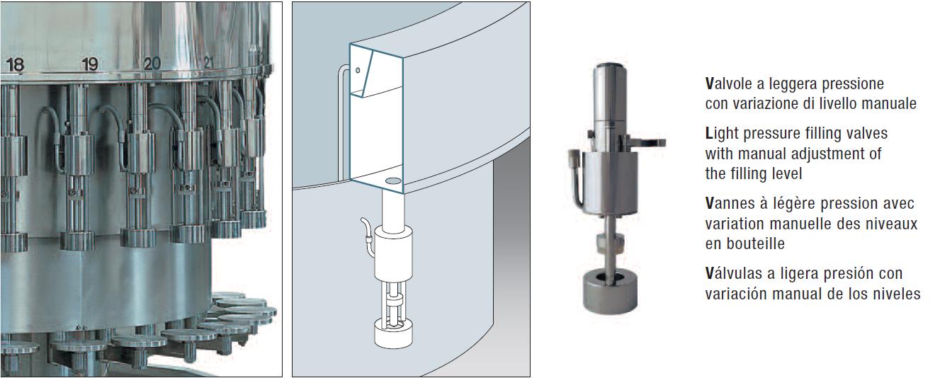 Low Pressure - Riempimento con tecnologia a leggera pressione di gas inerte